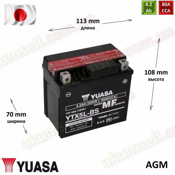 YUASA 4Ah R+ 80A (AGM)